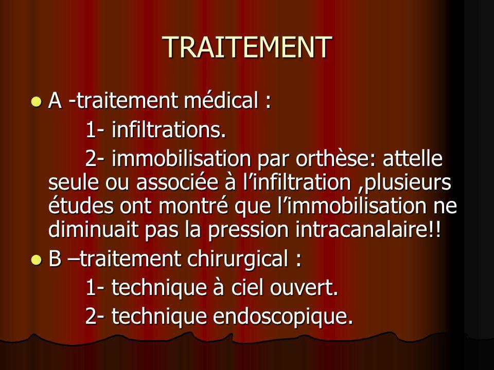 TRAITEMENT A -traitement médical : 1- infiltrations.