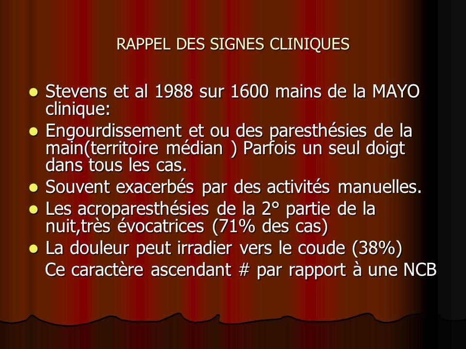 RAPPEL DES SIGNES CLINIQUES