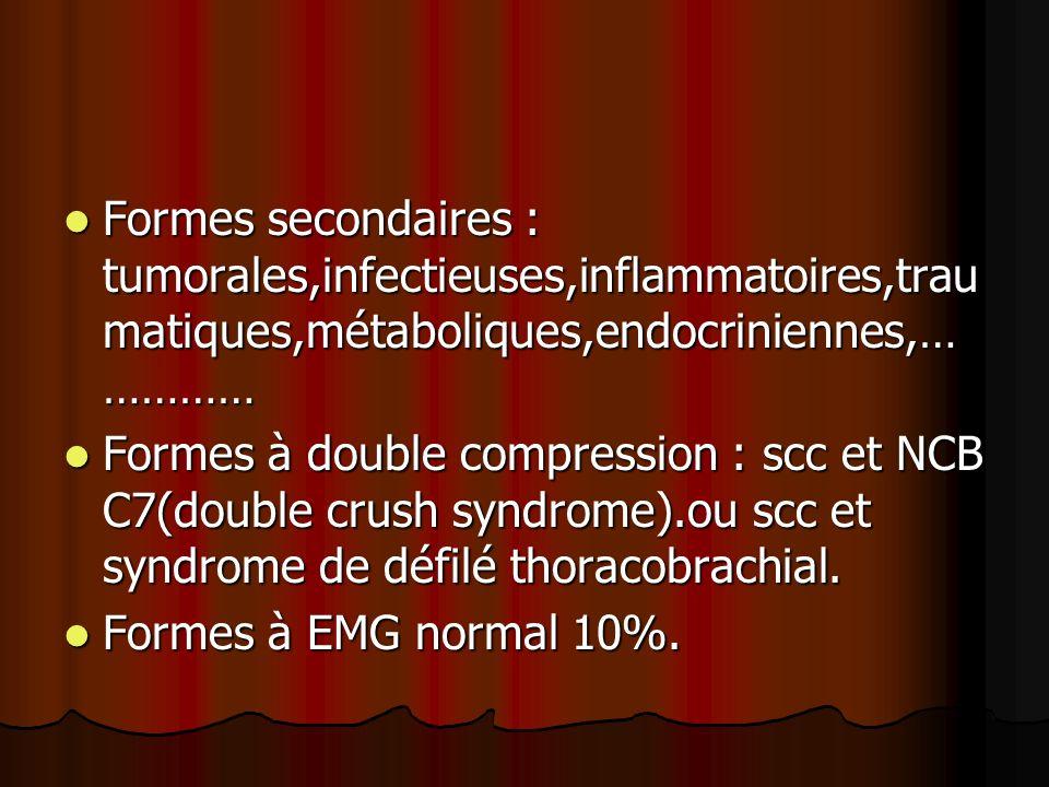 Formes secondaires : tumorales,infectieuses,inflammatoires,traumatiques,métaboliques,endocriniennes,……………