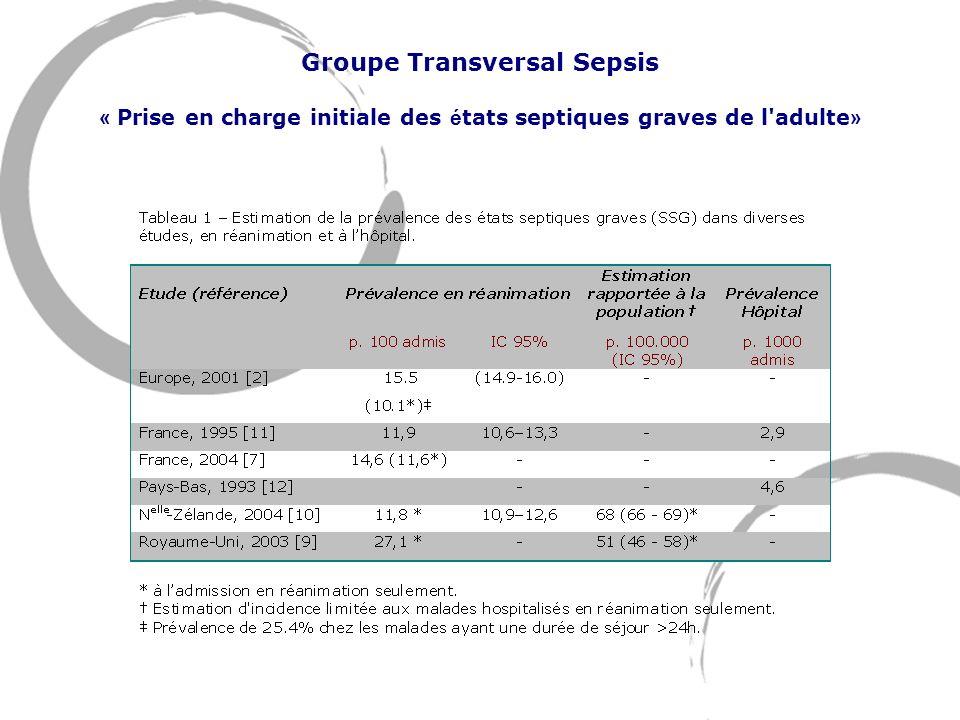 Groupe Transversal Sepsis « Prise en charge initiale des états septiques graves de l adulte»