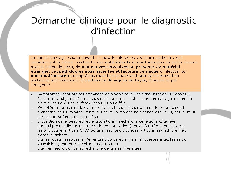Démarche clinique pour le diagnostic d'infection