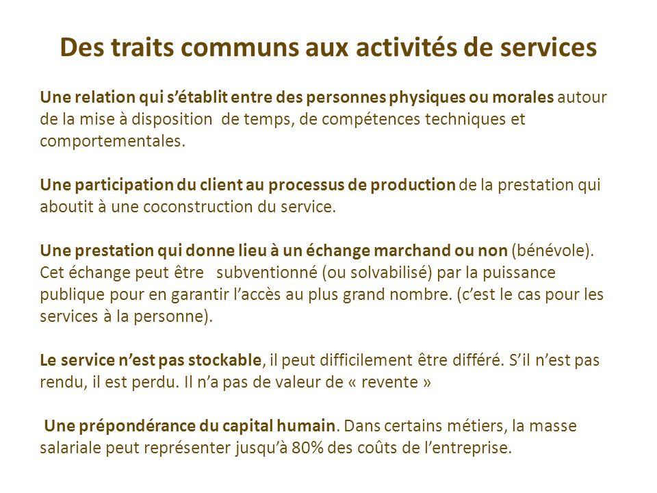 Des traits communs aux activités de services