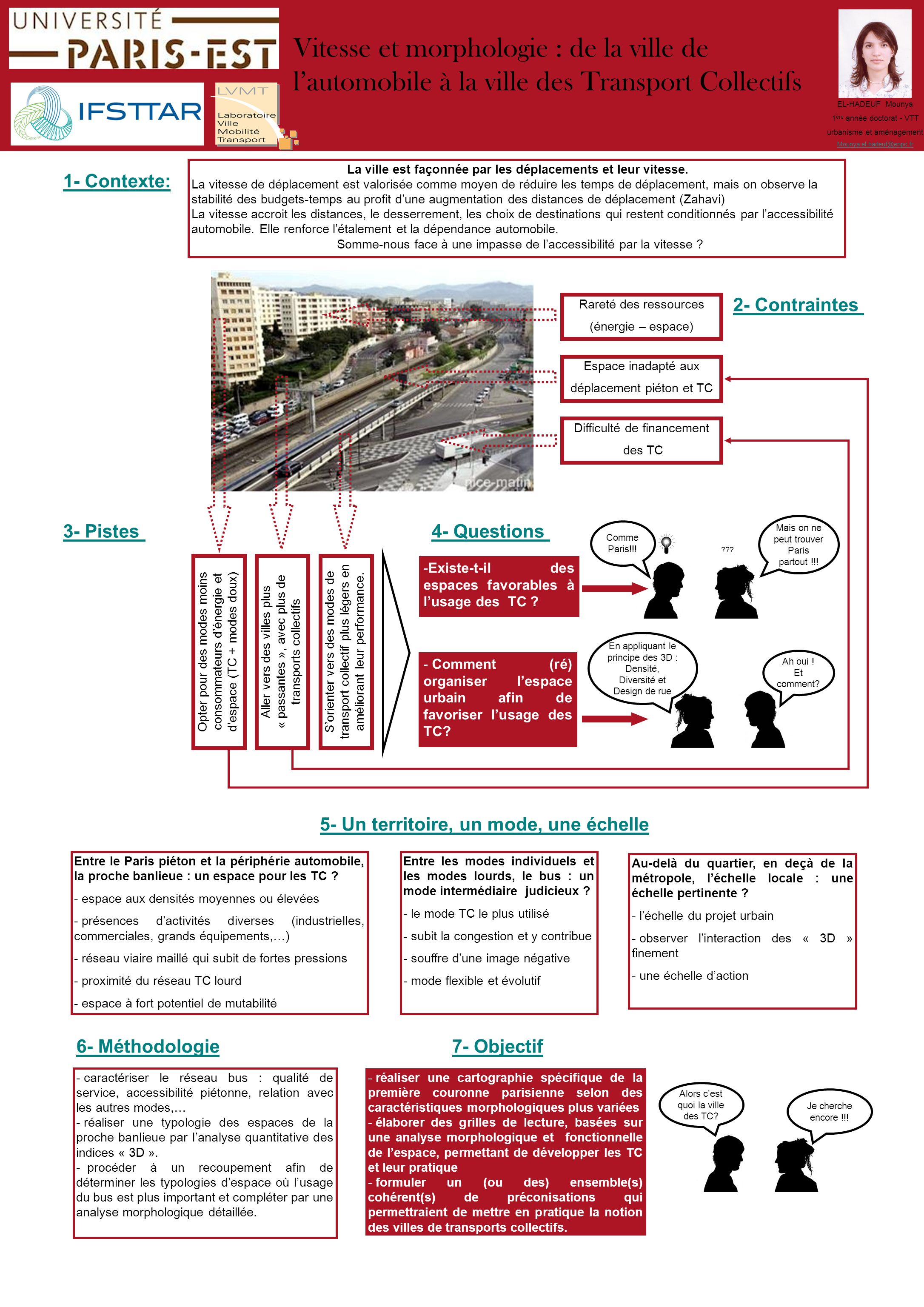 Vitesse et morphologie : de la ville de l'automobile à la ville des Transport Collectifs