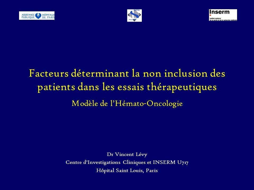 Facteurs déterminant la non inclusion des patients dans les essais thérapeutiques Modèle de l'Hémato-Oncologie