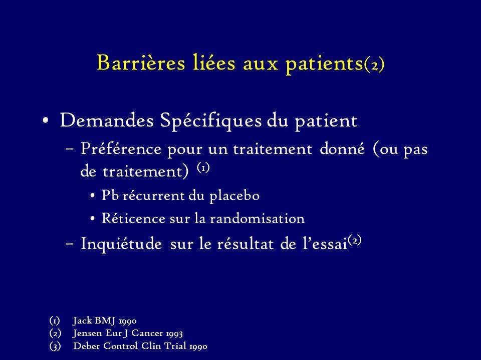 Barrières liées aux patients(2)