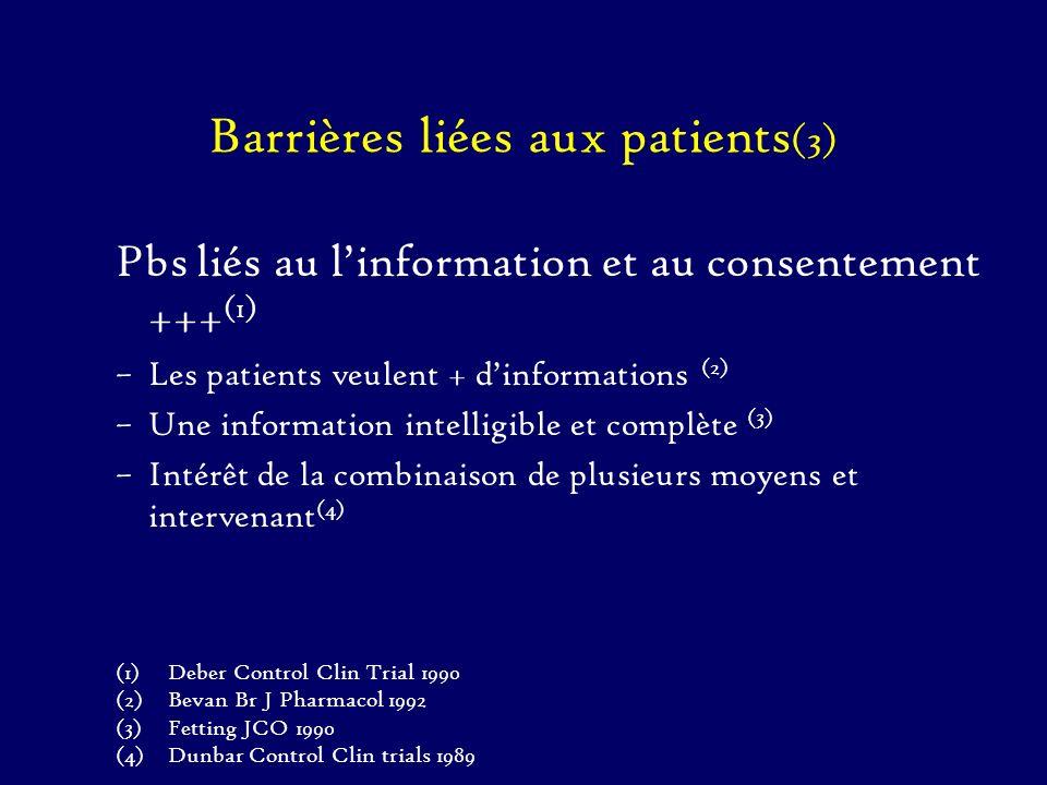 Barrières liées aux patients(3)