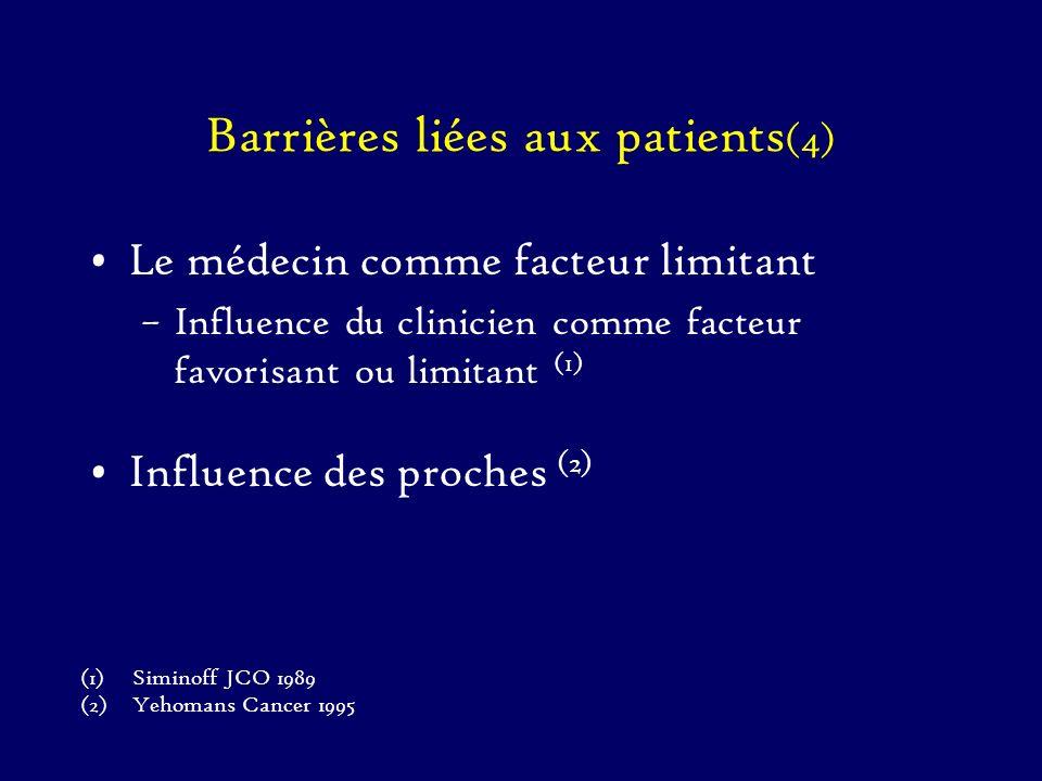 Barrières liées aux patients(4)