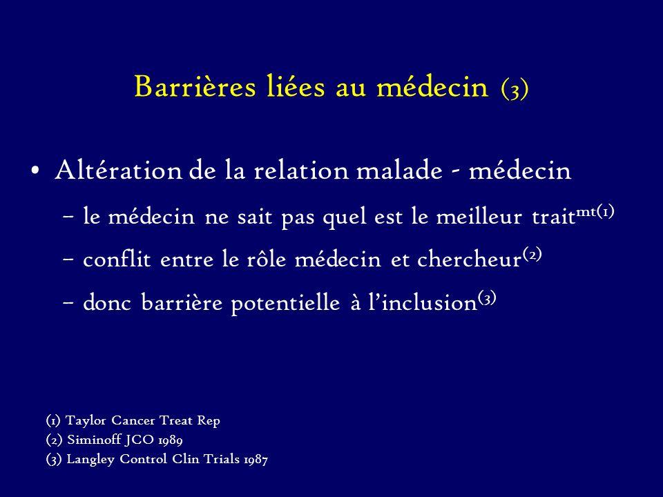 Barrières liées au médecin (3)