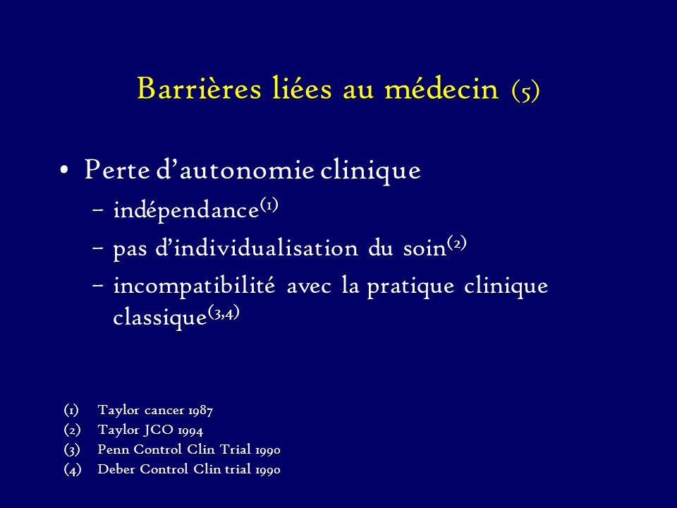 Barrières liées au médecin (5)