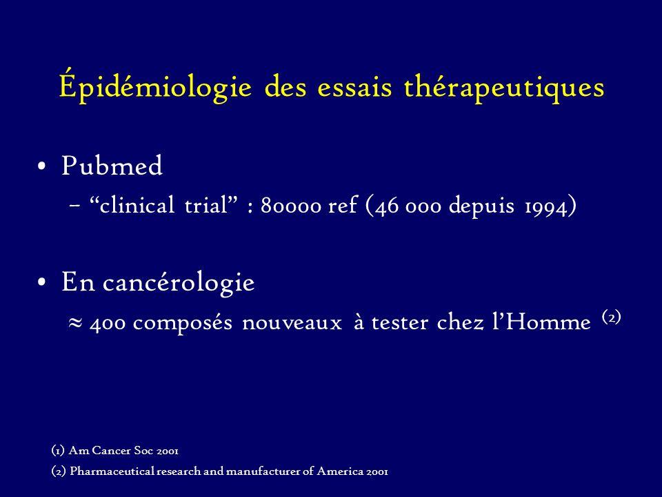 Épidémiologie des essais thérapeutiques