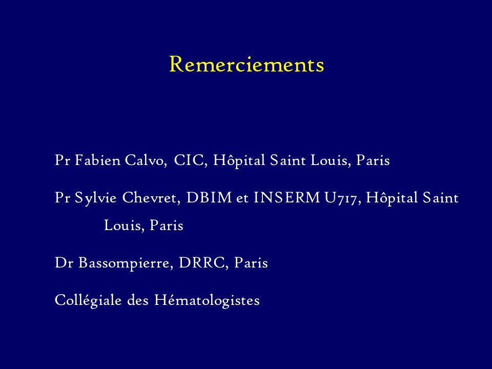 Remerciements Pr Fabien Calvo, CIC, Hôpital Saint Louis, Paris