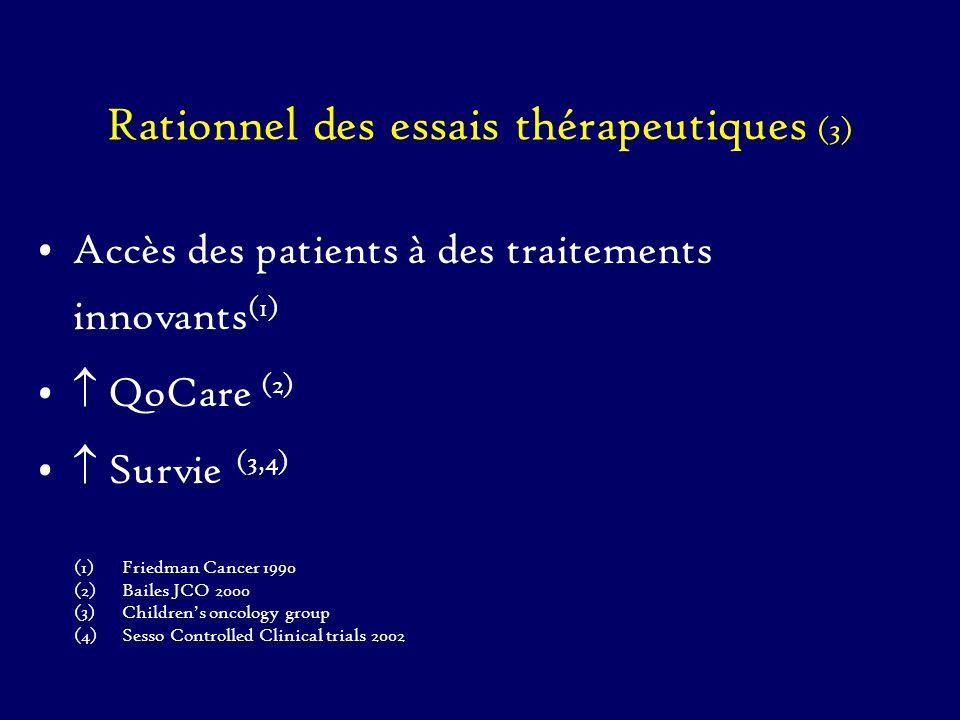 Rationnel des essais thérapeutiques (3)