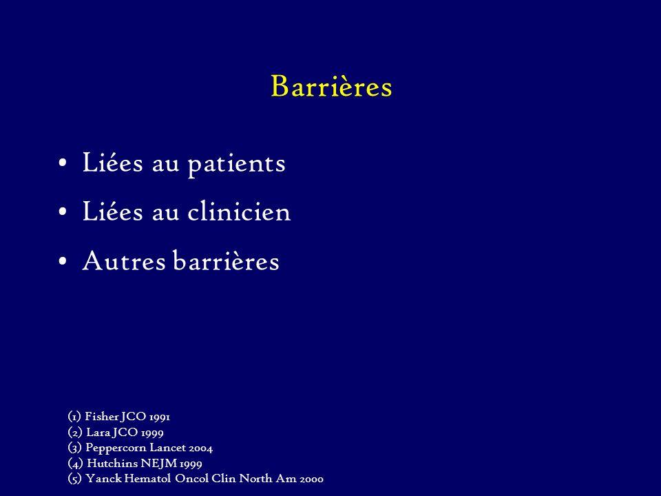 Barrières Liées au patients Liées au clinicien Autres barrières