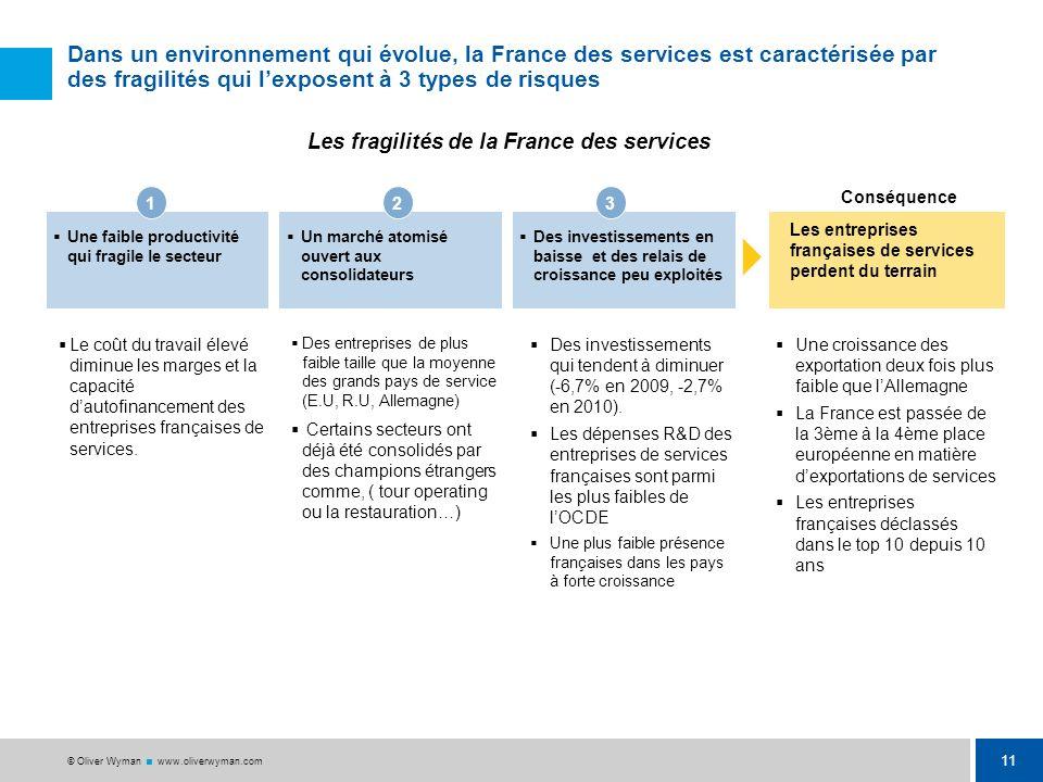 Les fragilités de la France des services
