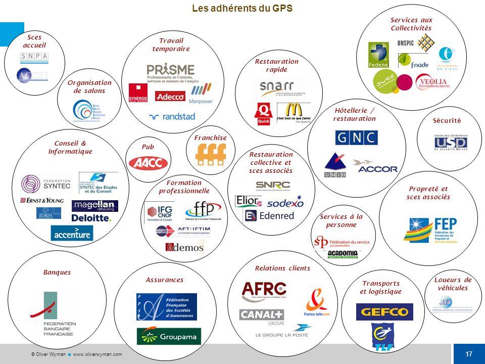 Les adhérents du GPS Services aux Collectivités Sces accueil