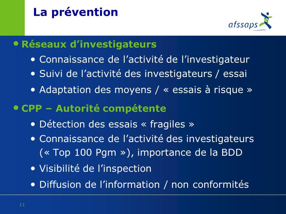 La prévention Réseaux d'investigateurs
