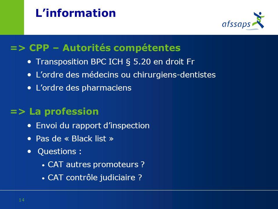 L'information => CPP – Autorités compétentes => La profession