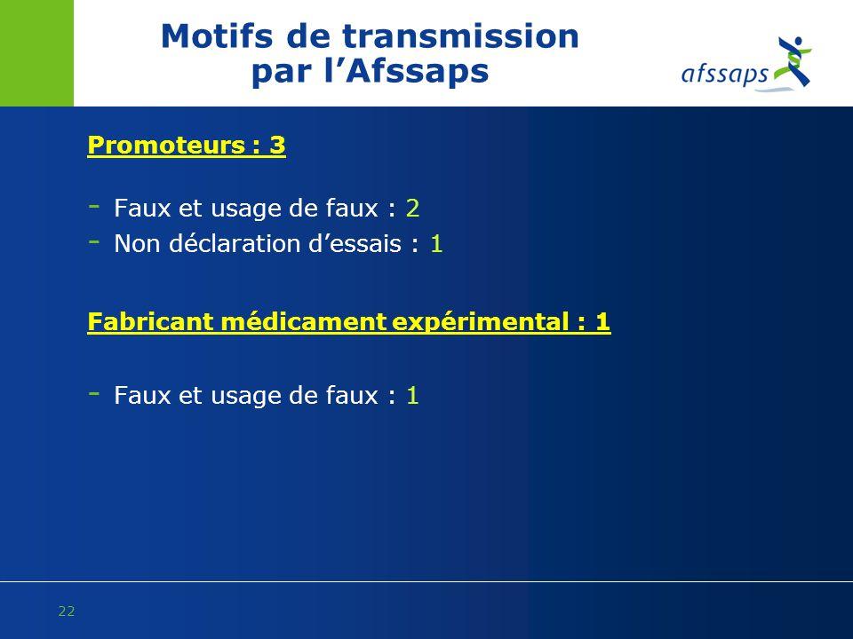 Motifs de transmission par l'Afssaps
