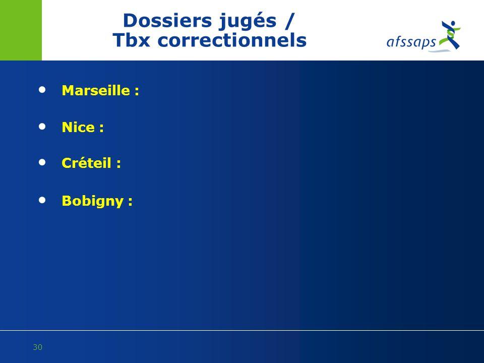Dossiers jugés / Tbx correctionnels