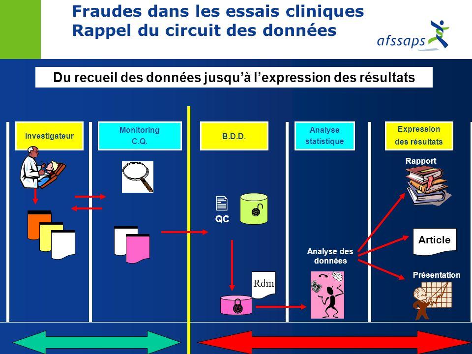 Fraudes dans les essais cliniques Rappel du circuit des données