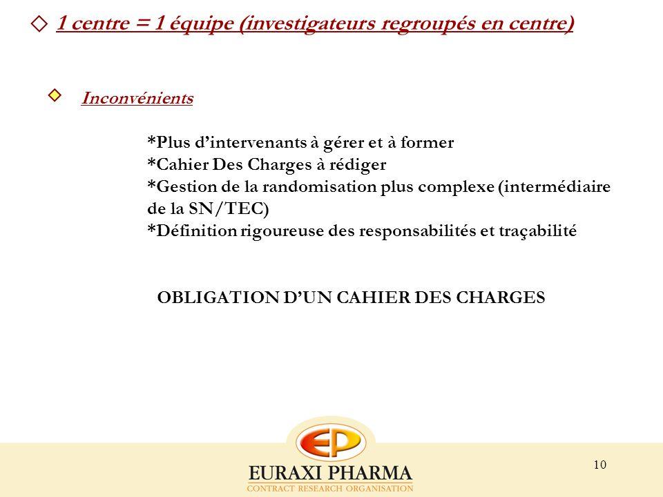 OBLIGATION D'UN CAHIER DES CHARGES