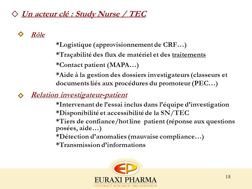 Un acteur clé : Study Nurse / TEC