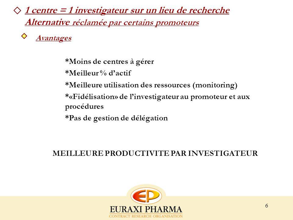 MEILLEURE PRODUCTIVITE PAR INVESTIGATEUR