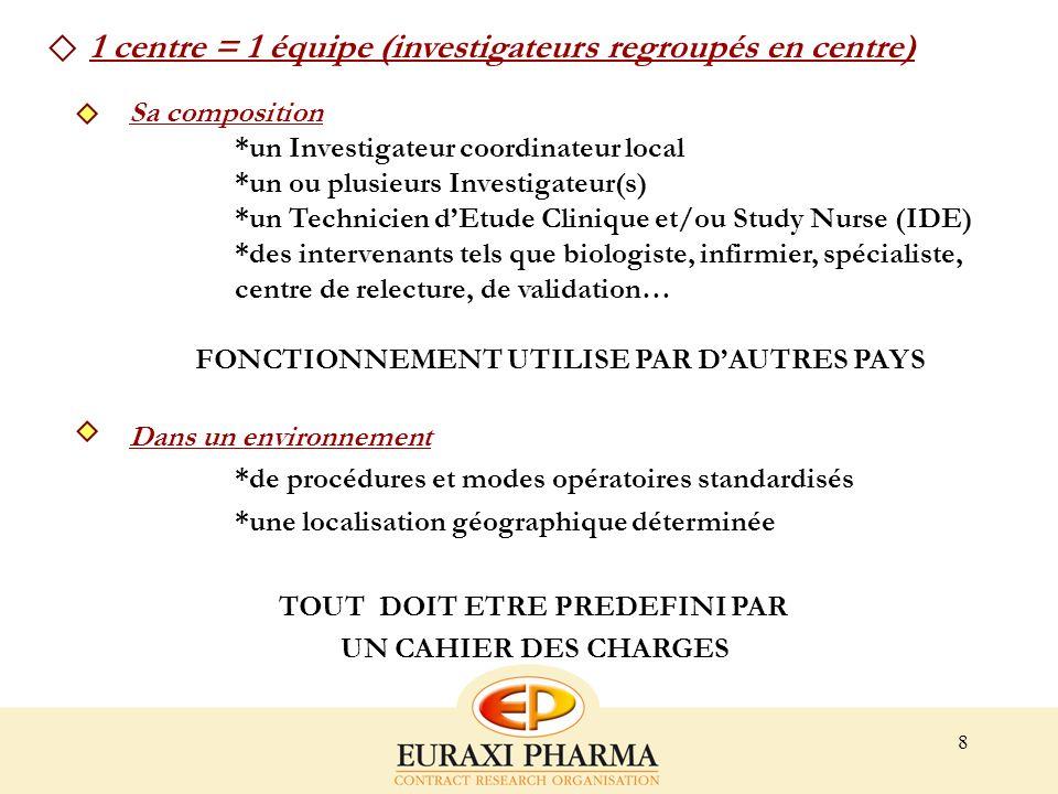 FONCTIONNEMENT UTILISE PAR D'AUTRES PAYS