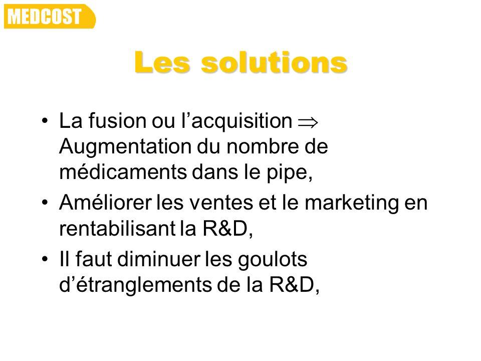 Les solutions La fusion ou l'acquisition  Augmentation du nombre de médicaments dans le pipe,