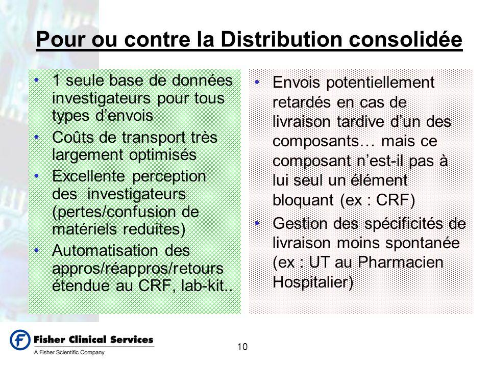Pour ou contre la Distribution consolidée
