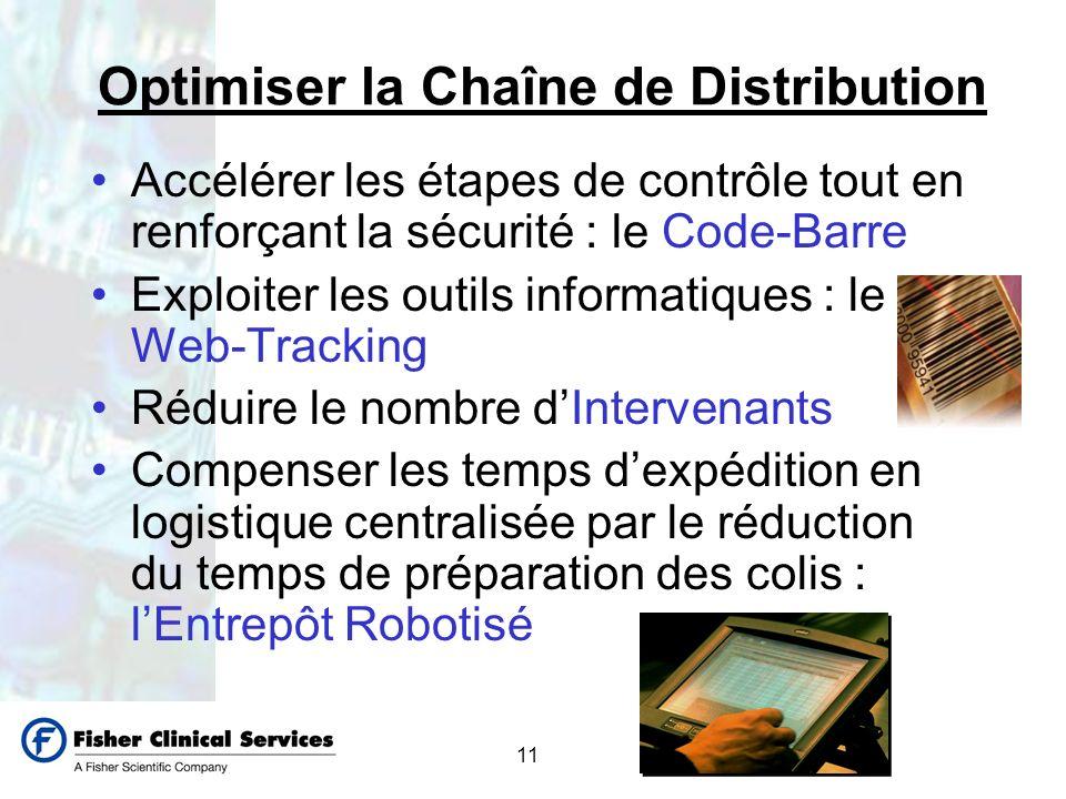 Optimiser la Chaîne de Distribution