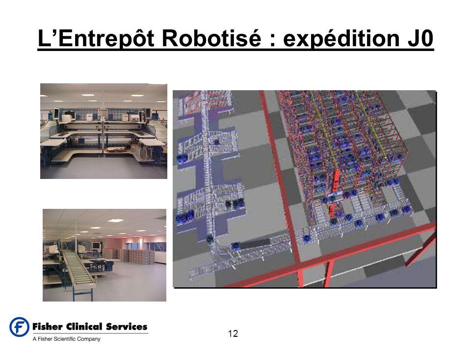 L'Entrepôt Robotisé : expédition J0