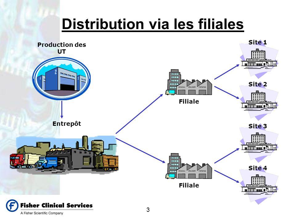 Distribution via les filiales