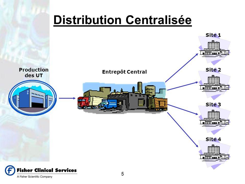 Distribution Centralisée