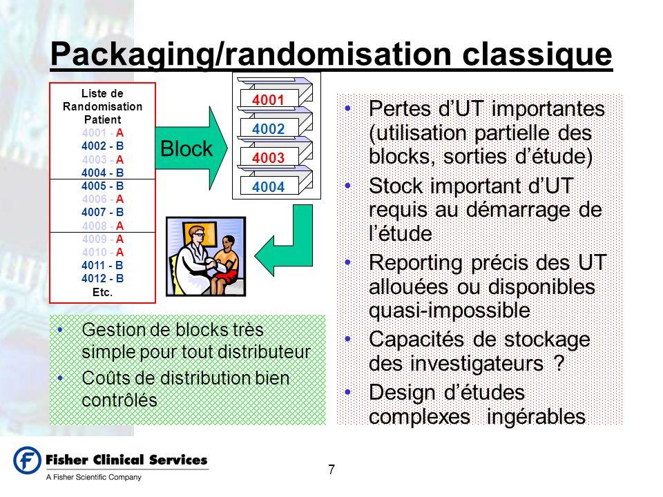 Packaging/randomisation classique
