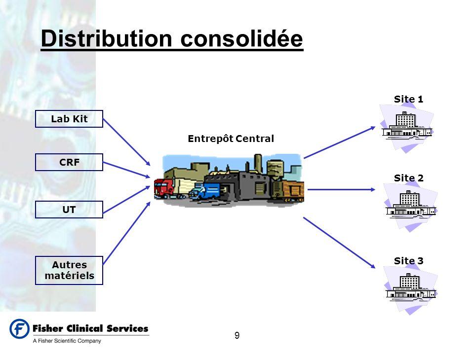 Distribution consolidée