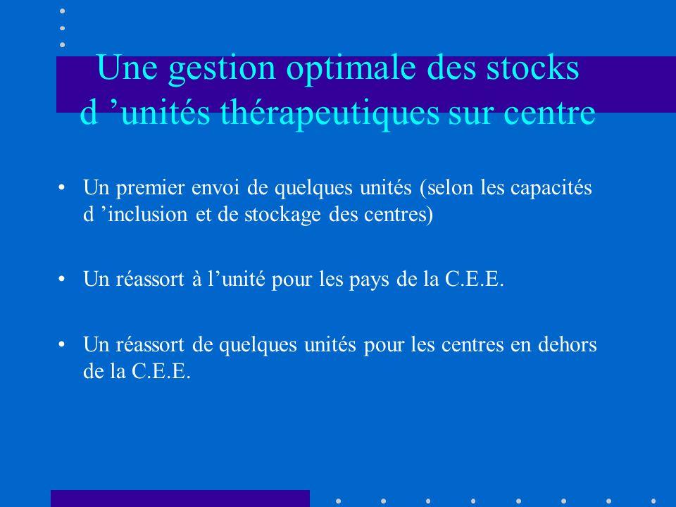Une gestion optimale des stocks d 'unités thérapeutiques sur centre