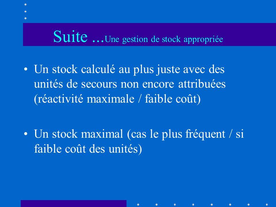 Suite ...Une gestion de stock appropriée