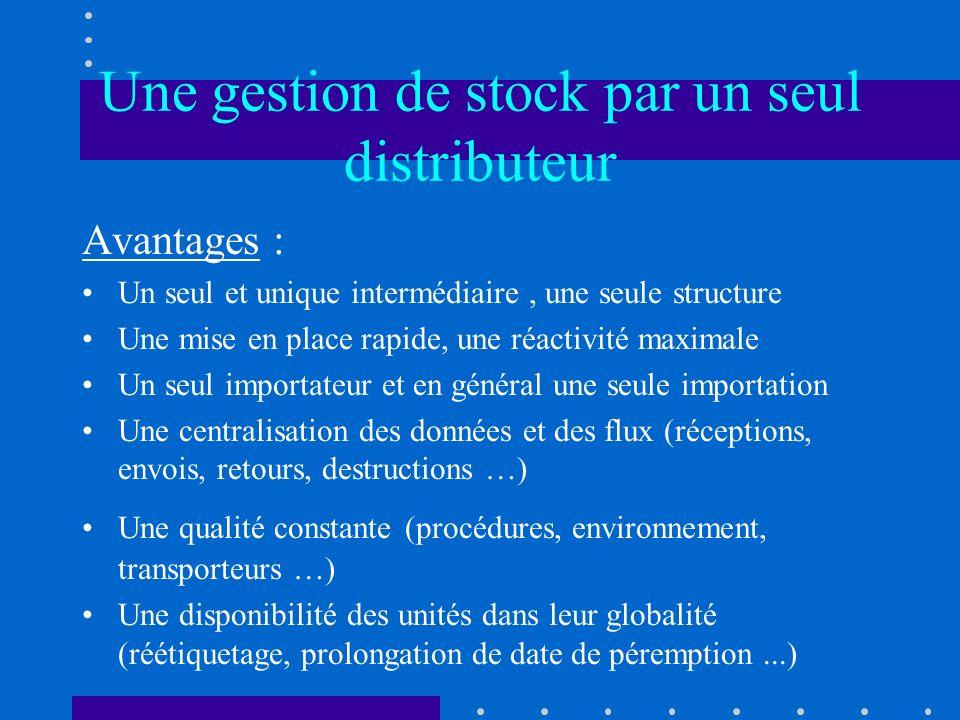 Une gestion de stock par un seul distributeur