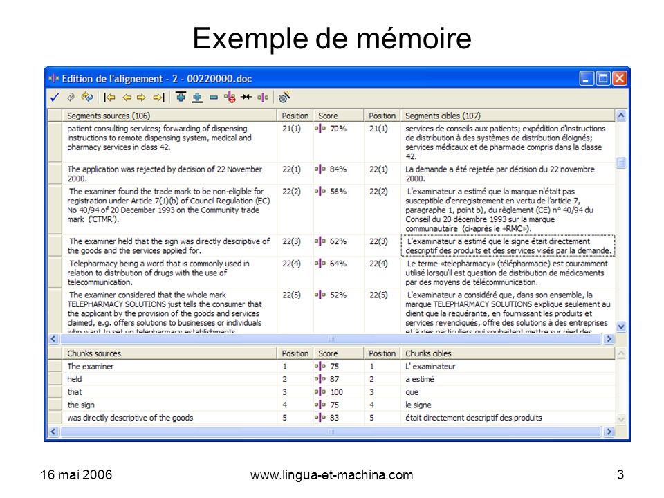 Exemple de mémoire 16 mai 2006 www.lingua-et-machina.com