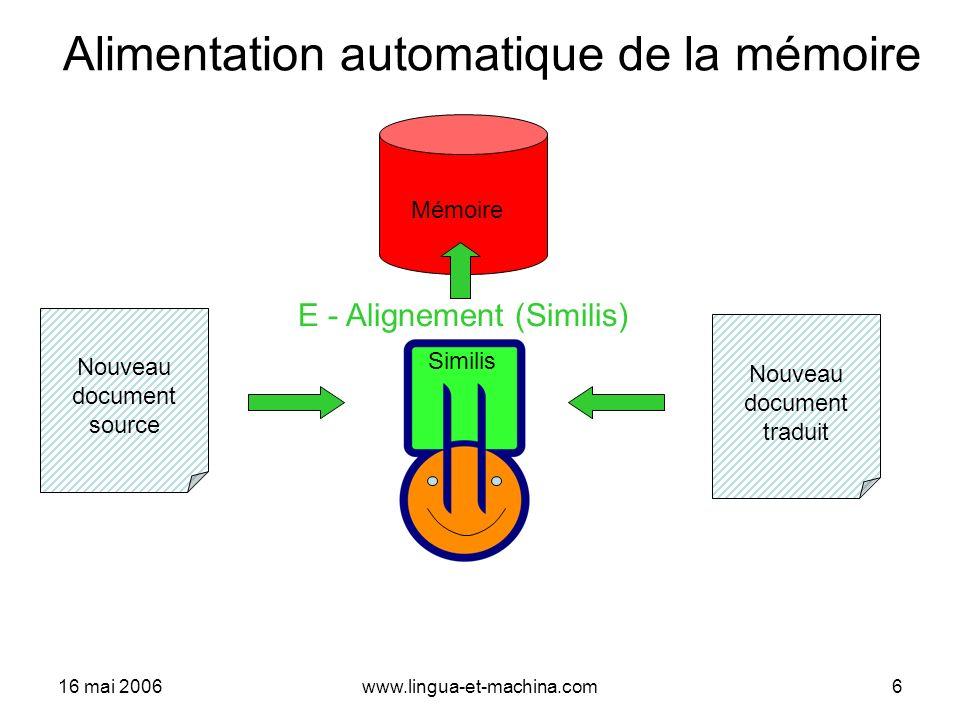 Alimentation automatique de la mémoire