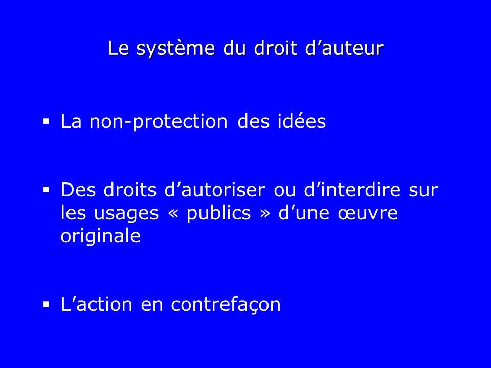 Le système du droit d'auteur