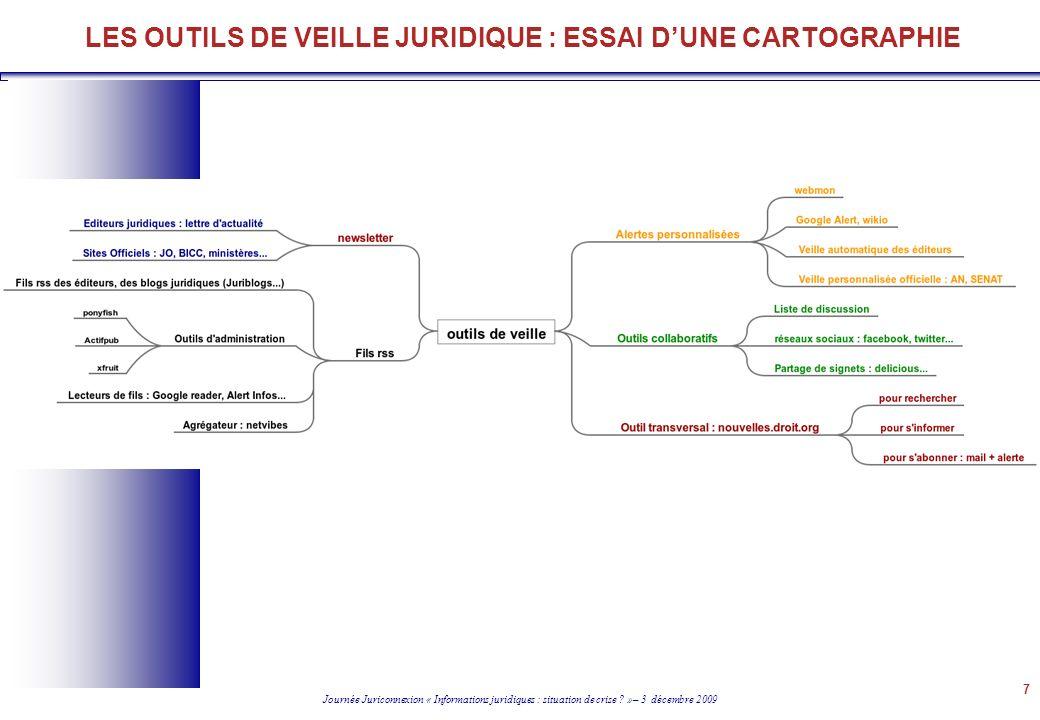 LES OUTILS DE VEILLE JURIDIQUE : ESSAI D'UNE CARTOGRAPHIE