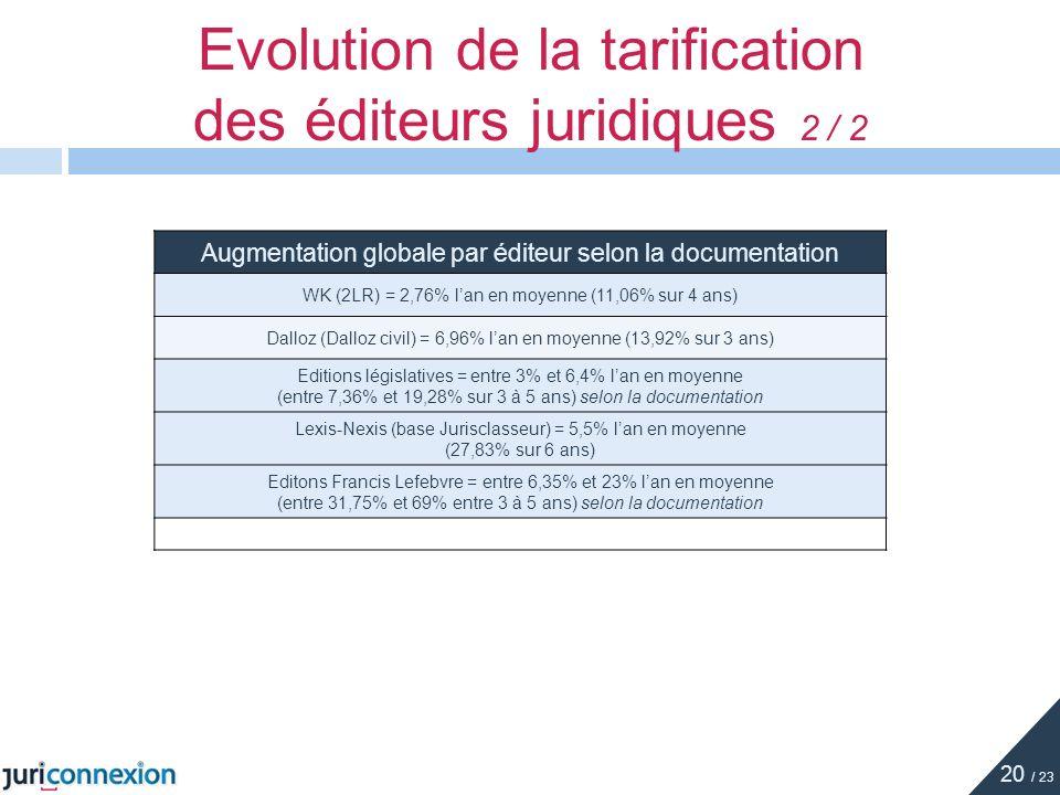 Evolution de la tarification des éditeurs juridiques 2 / 2