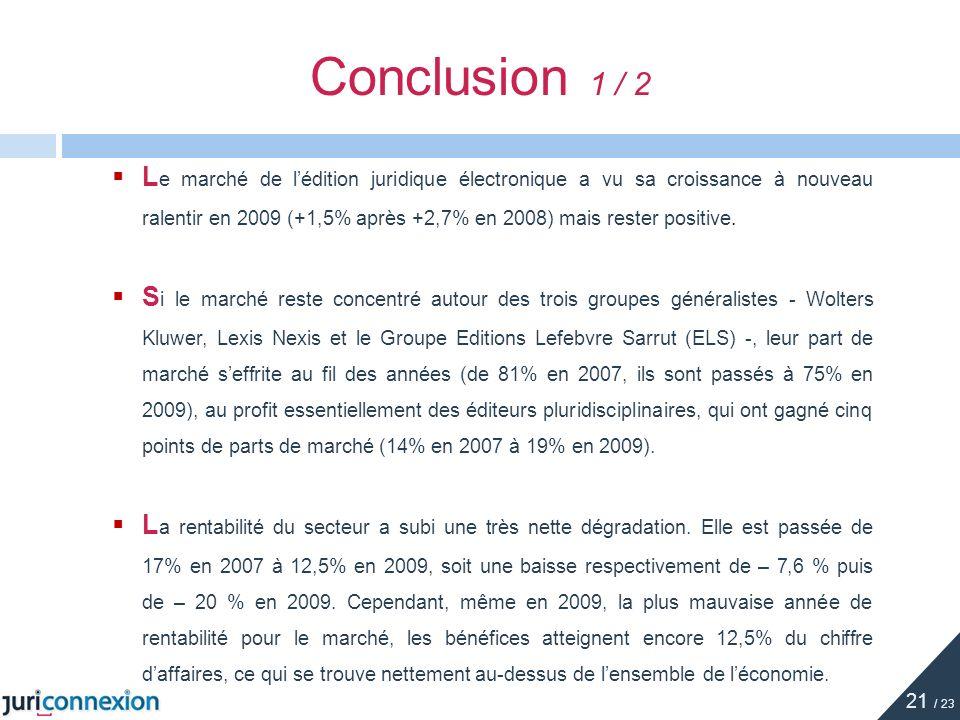 Conclusion 1 / 2