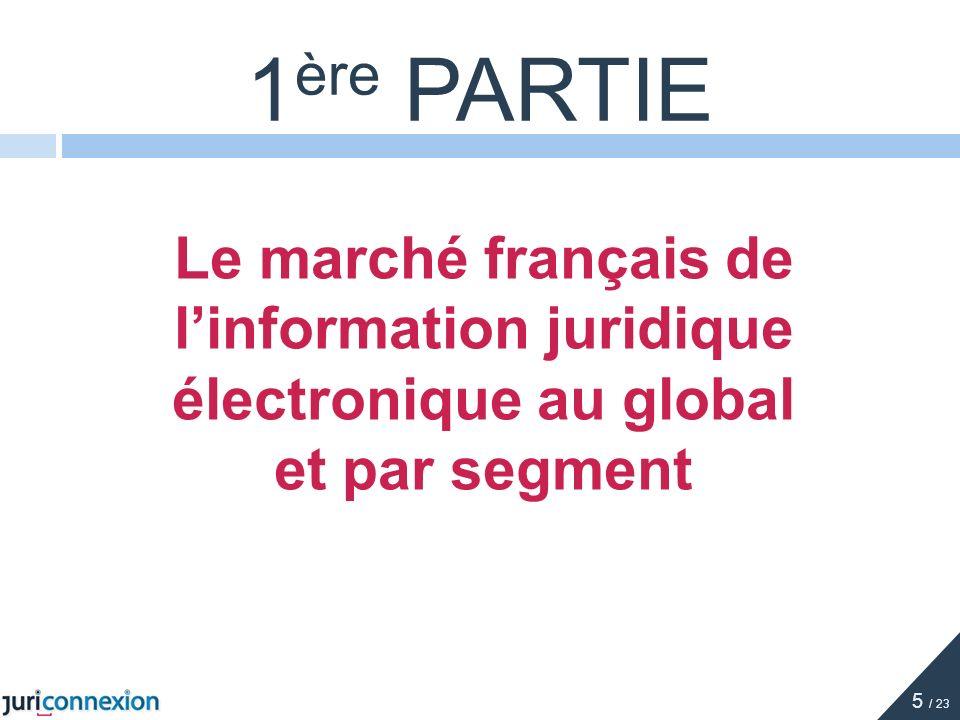 Le marché français de l'information juridique électronique au global