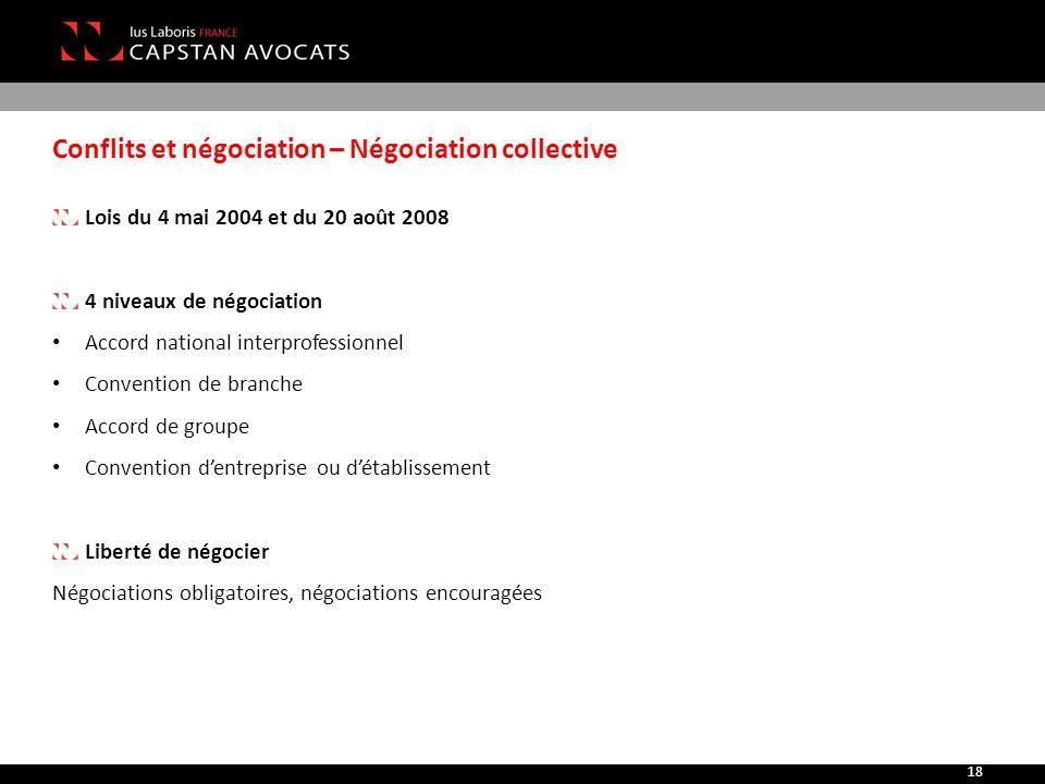 Conflits et négociation – Négociation collective
