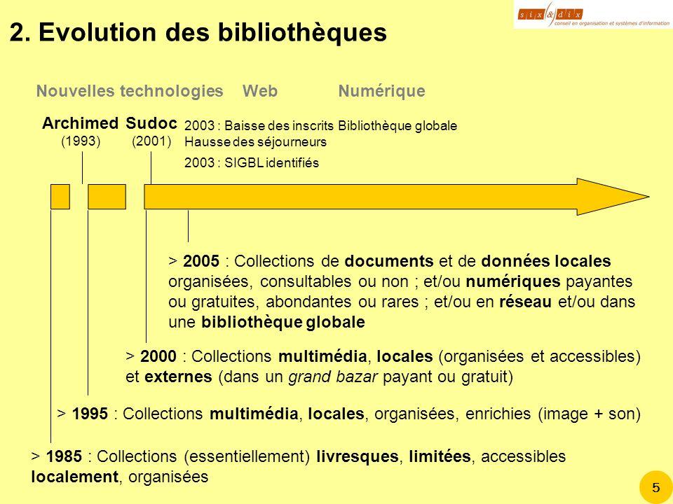 2. Evolution des bibliothèques