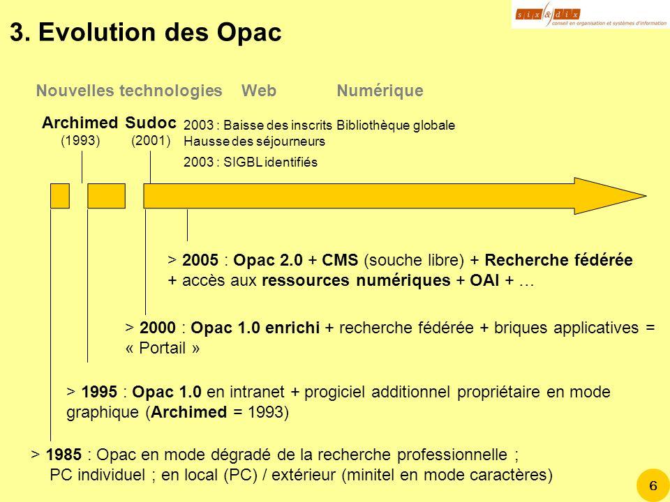 3. Evolution des Opac Nouvelles technologies Web Numérique