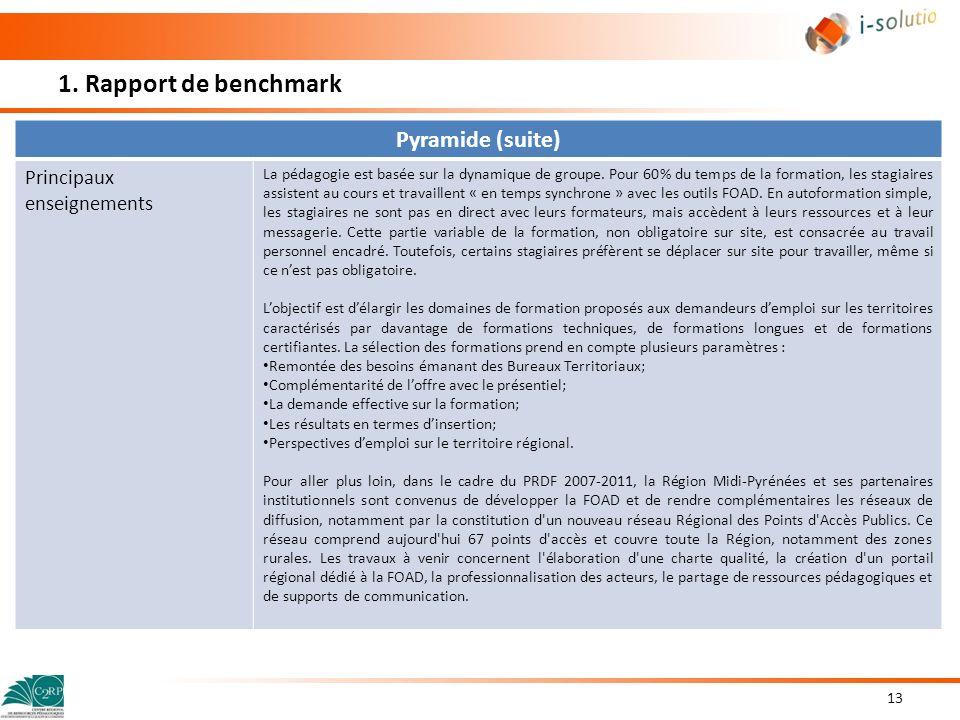 1. Rapport de benchmark Pyramide (suite) Principaux enseignements